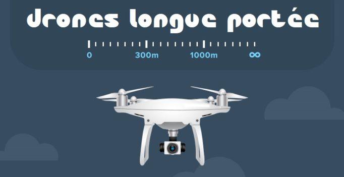 Quel drone a la plus longue portée